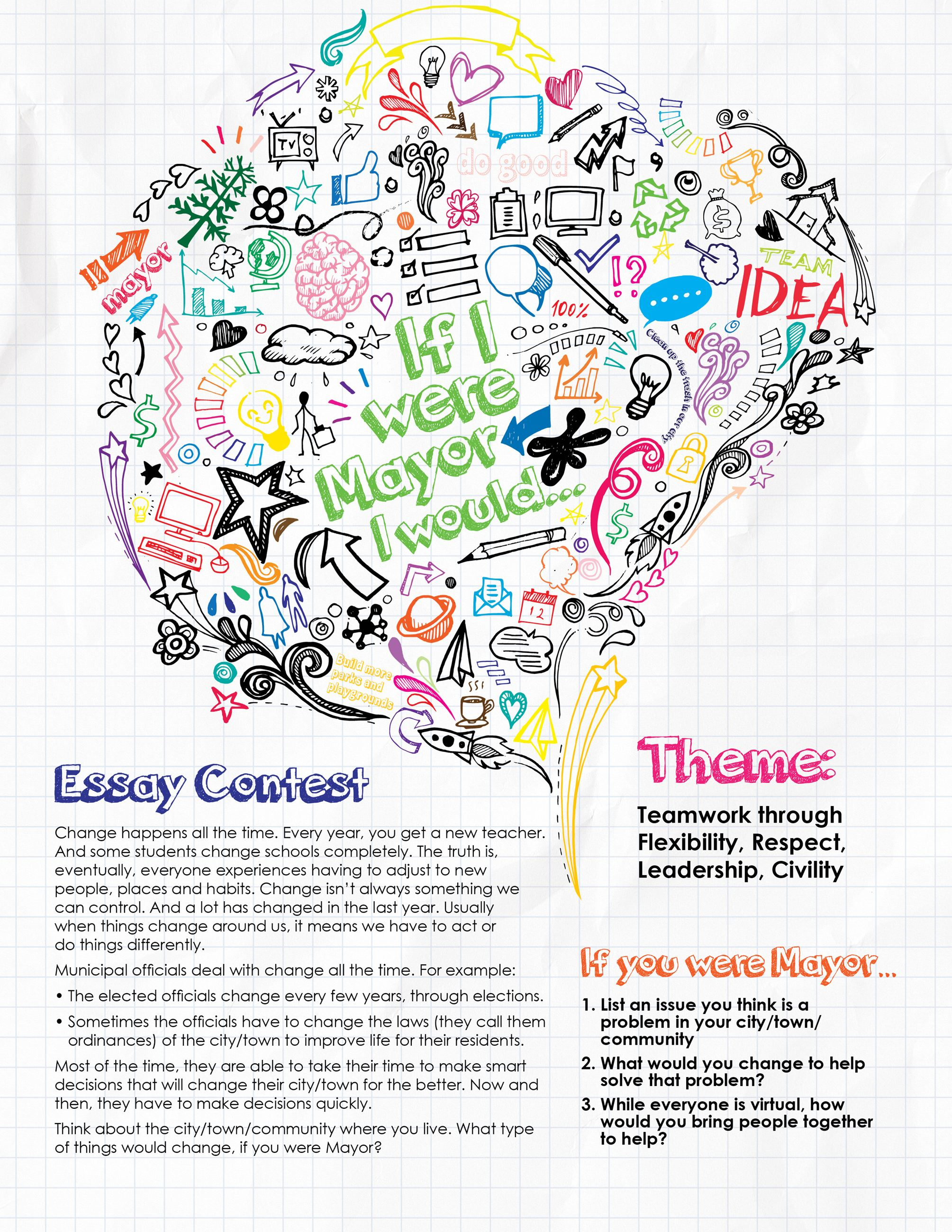 Jpeg of 2021 Essay Contest questions and theme